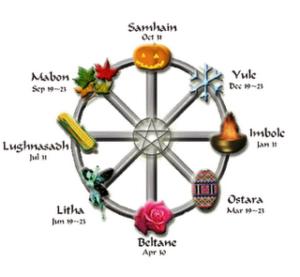 La rueda del año