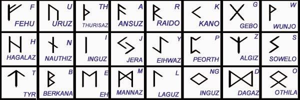 AlfabetoRunico